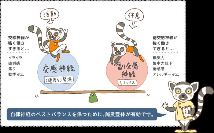 イラスト マーケティング (5)